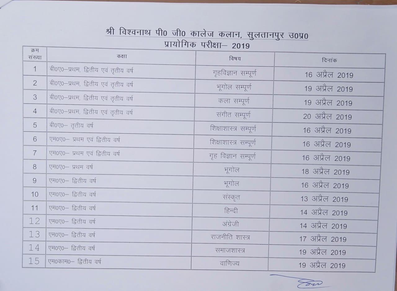 Welcome to Shri Vishwanath P  G  College Kalan Sultanpur(U P )
